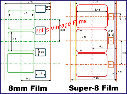 8mm Super8compare1Phil.jpg (140599 bytes)